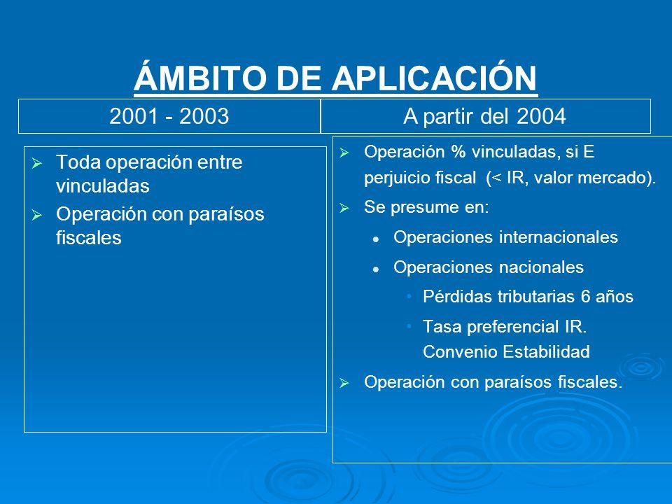 ÁMBITO DE APLICACIÓN Toda operación entre vinculadas Operación con paraísos fiscales Operación % vinculadas, si E perjuicio fiscal (< IR, valor mercado).