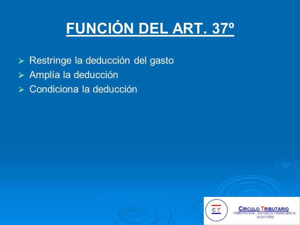 FUNCIÓN DEL ART. 37º Restringe la deducción del gasto Amplía la deducción Condiciona la deducción