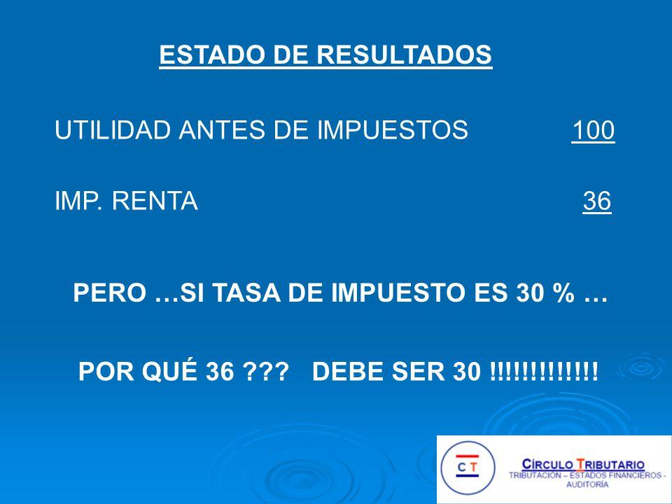 UTILIDAD ANTES DE IMPUESTOS 100 IMP.RENTA 36 POR QUÉ 36 ??.