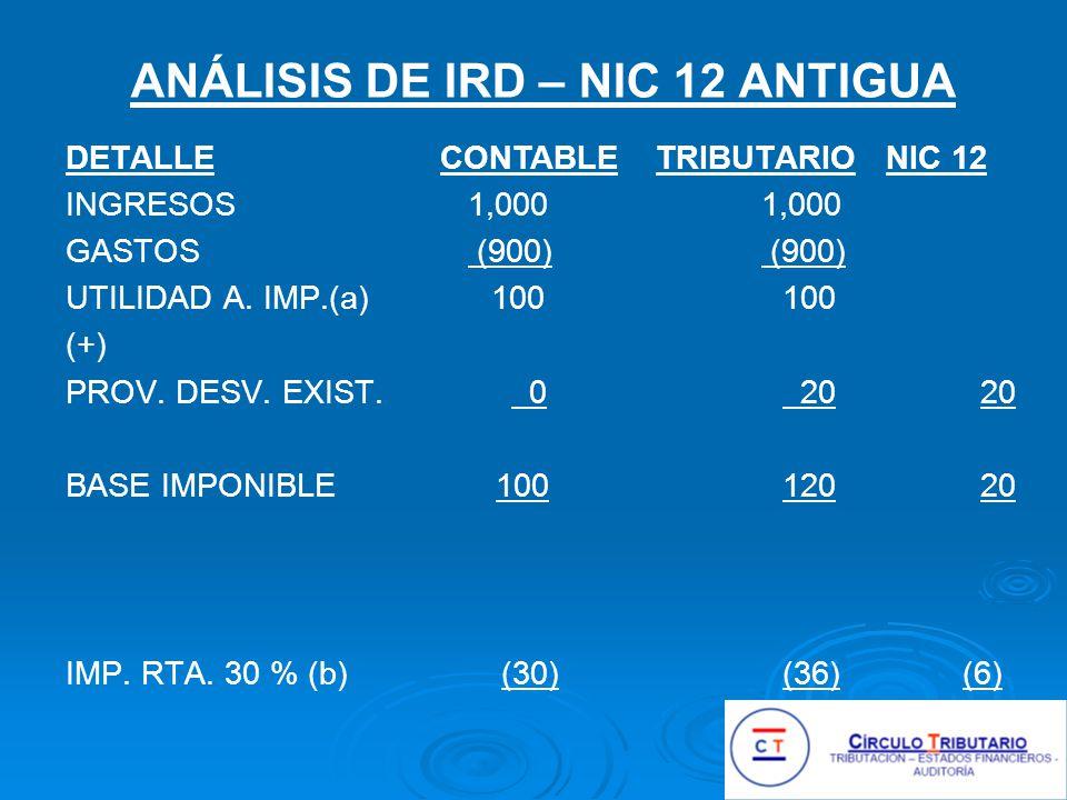 ANÁLISIS DE IRD – NIC 12 ANTIGUA DETALLE INGRESOS GASTOS UTILIDAD A.