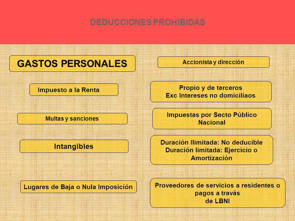 DEDUCCIONES PROHIBIDAS GASTOS PERSONALES Accionista y dirección Impuesto a la Renta Propio y de terceros Exc Intereses no domiciliaos Multas y sancion