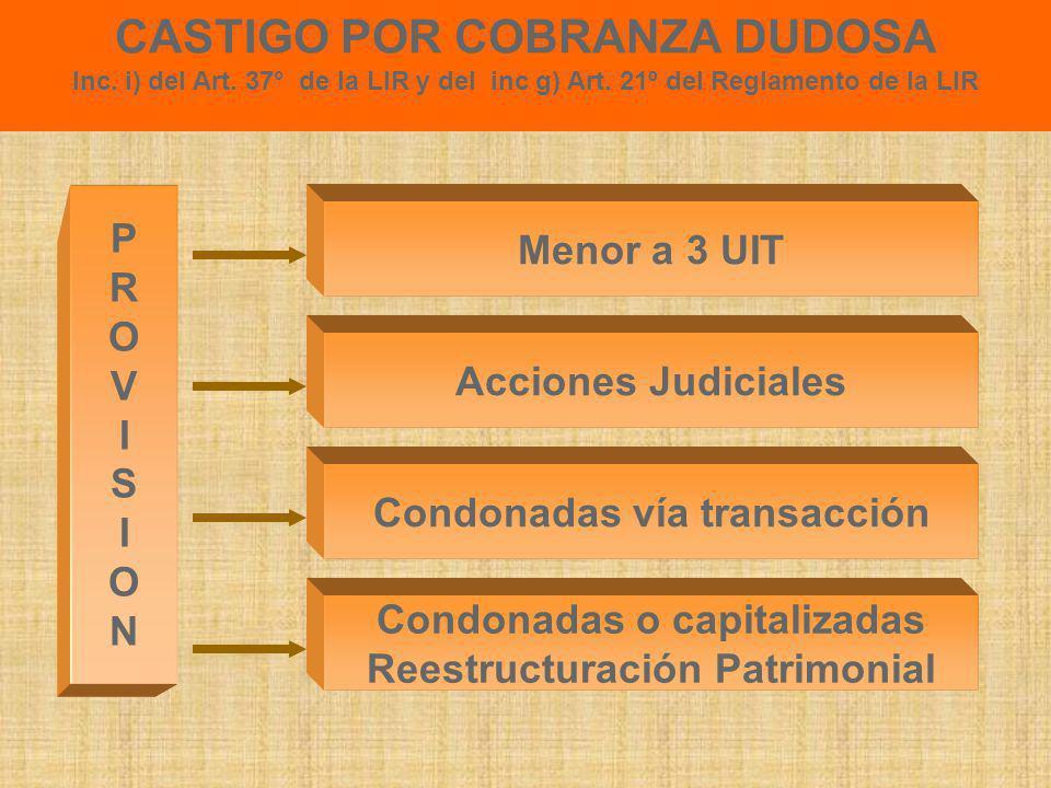 PROVISIONES DE COBRANZA DUDOSA Inc. i) del Art. 37° de la LIR y del inc f) Art. 21º del Reglamento de la LIR Las deudas contraídas entre sí por partes