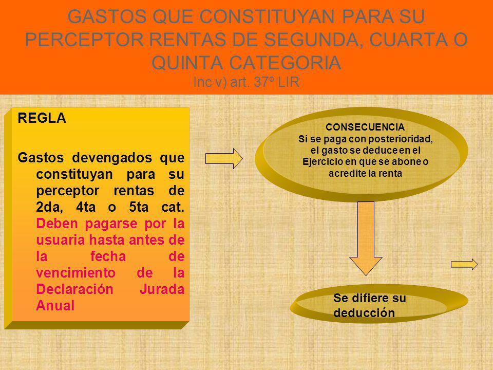 CASTIGO POR COBRANZA DUDOSA Inc. i) del Art. 37° de la LIR y del inc g) Art. 21º del Reglamento de la LIR Menor a 3 UIT Acciones Judiciales Condonadas