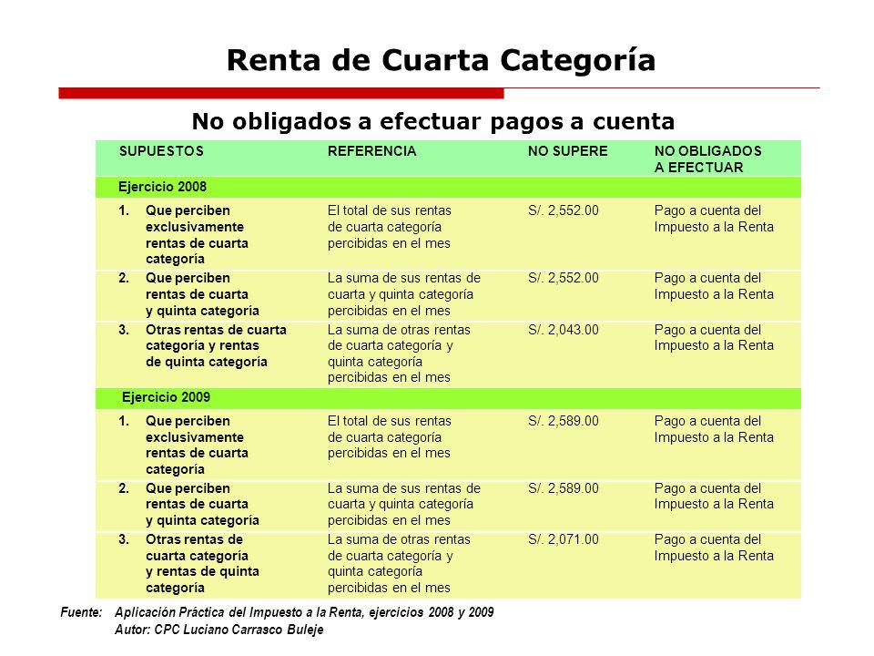 Fuente:Aplicación Práctica del Impuesto a la Renta, ejercicios 2008 y 2009 Autor: CPC Luciano Carrasco Buleje Renta de Cuarta Categoría No obligados a