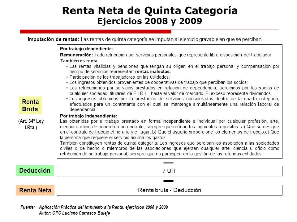 Fuente:Aplicación Práctica del Impuesto a la Renta, ejercicios 2008 y 2009 Autor: CPC Luciano Carrasco Buleje Renta Neta de Quinta Categoría Ejercicio