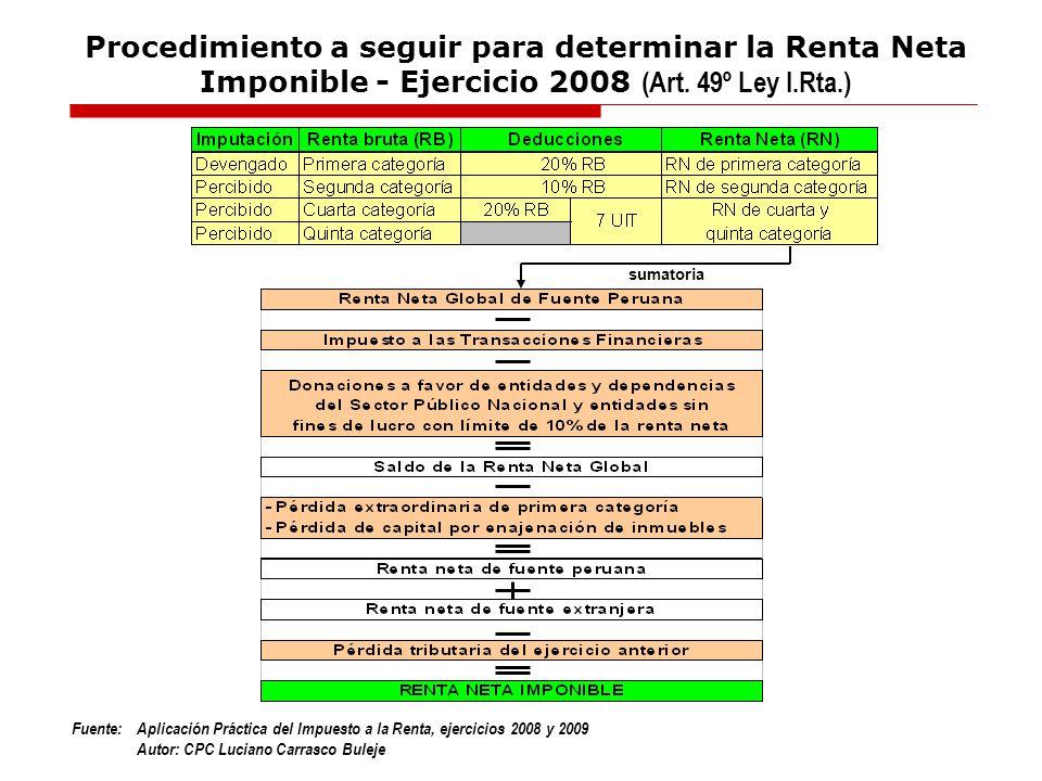 Fuente:Aplicación Práctica del Impuesto a la Renta, ejercicios 2008 y 2009 Autor: CPC Luciano Carrasco Buleje Procedimiento a seguir para determinar l