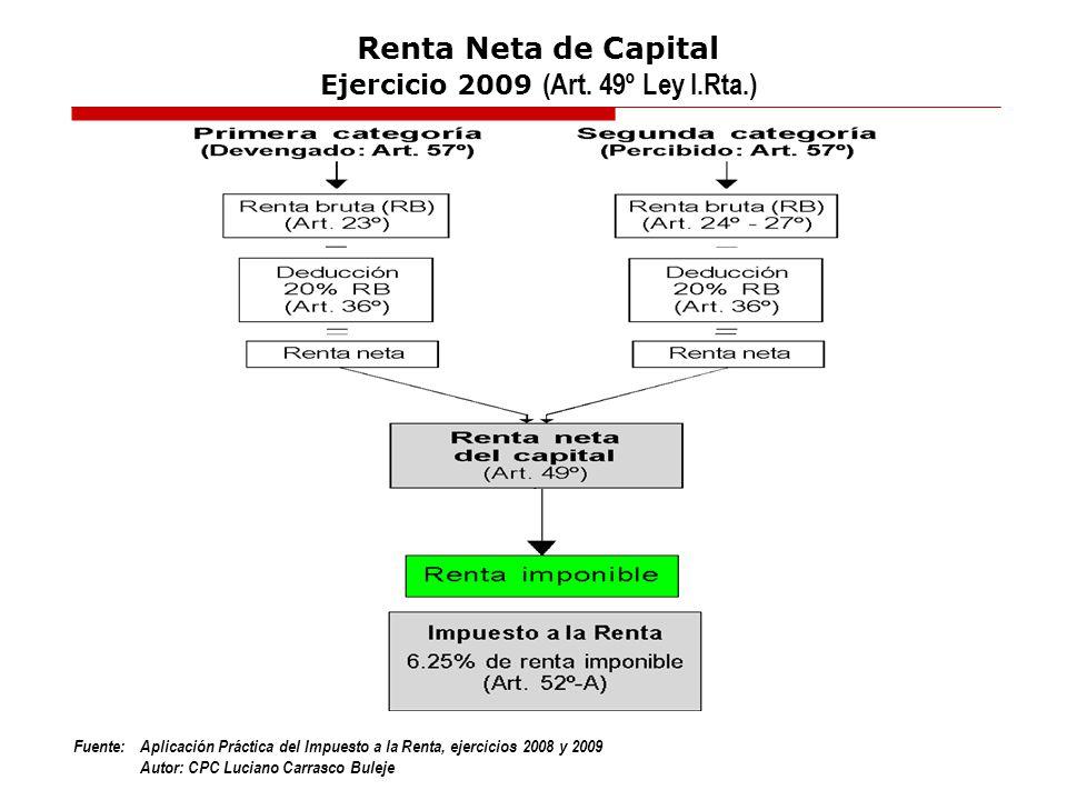 Fuente:Aplicación Práctica del Impuesto a la Renta, ejercicios 2008 y 2009 Autor: CPC Luciano Carrasco Buleje Renta Neta de Capital Ejercicio 2009 (Ar