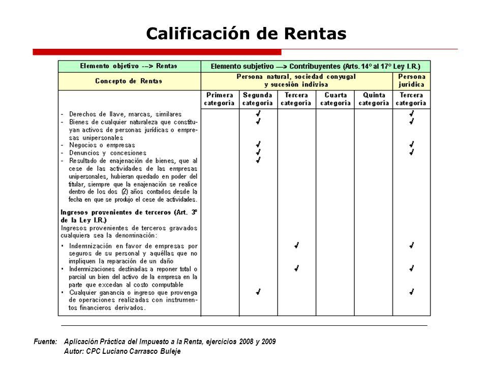 Fuente:Aplicación Práctica del Impuesto a la Renta, ejercicios 2008 y 2009 Autor: CPC Luciano Carrasco Buleje Calificación de Rentas