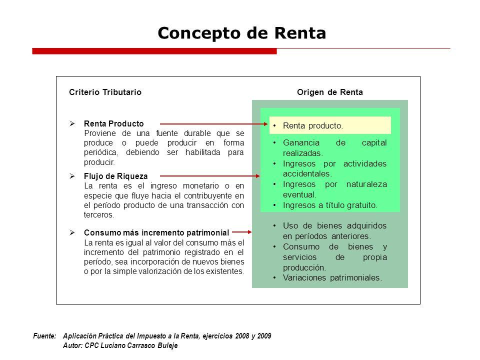 Fuente:Aplicación Práctica del Impuesto a la Renta, ejercicios 2008 y 2009 Autor: CPC Luciano Carrasco Buleje Concepto de Renta Origen de Renta Renta