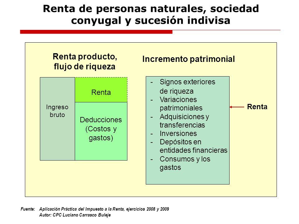 Fuente:Aplicación Práctica del Impuesto a la Renta, ejercicios 2008 y 2009 Autor: CPC Luciano Carrasco Buleje Renta Renta de personas naturales, socie