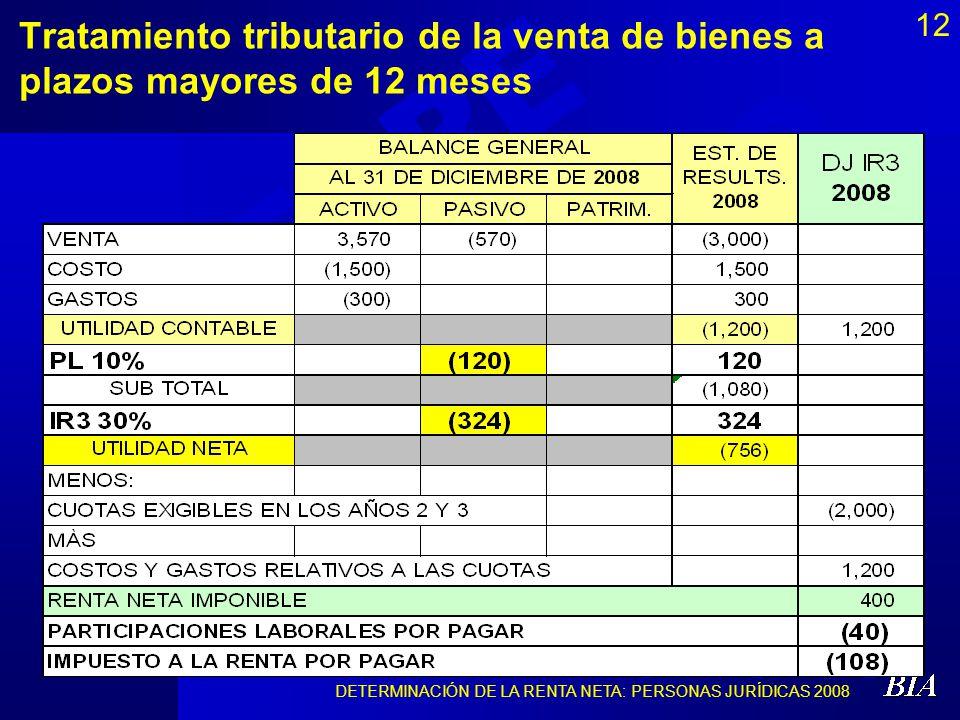 DETERMINACIÓN DE LA RENTA NETA: PERSONAS JURÍDICAS 2008 12 Tratamiento tributario de la venta de bienes a plazos mayores de 12 meses