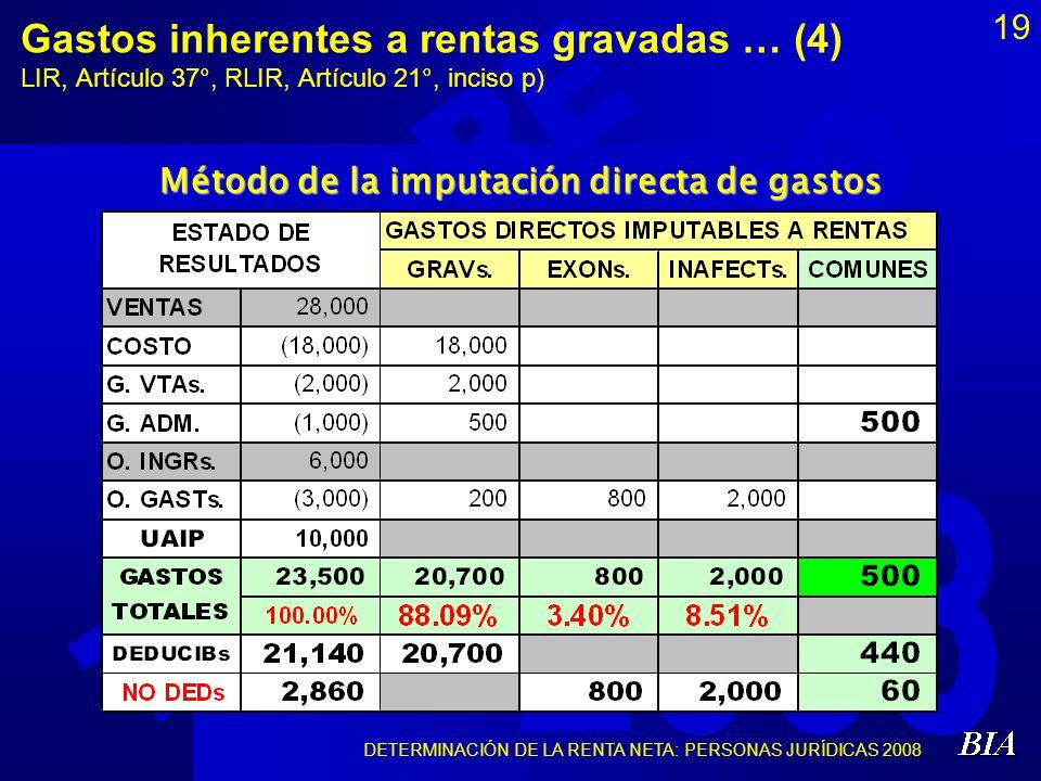 DETERMINACIÓN DE LA RENTA NETA: PERSONAS JURÍDICAS 2008 19 Gastos inherentes a rentas gravadas … (4) LIR, Artículo 37°, RLIR, Artículo 21°, inciso p)