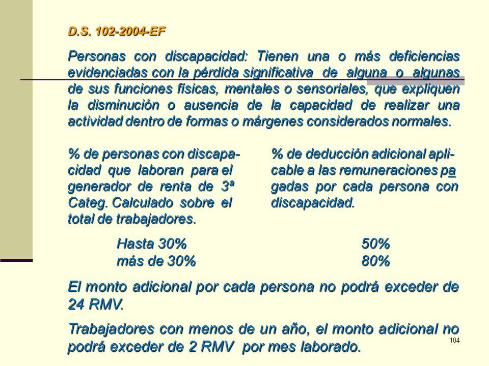 D.S. 102-2004-EF Personas con discapacidad: Tienen una o más deficiencias evidenciadas con la pérdida significativa de alguna o algunas de sus funcion
