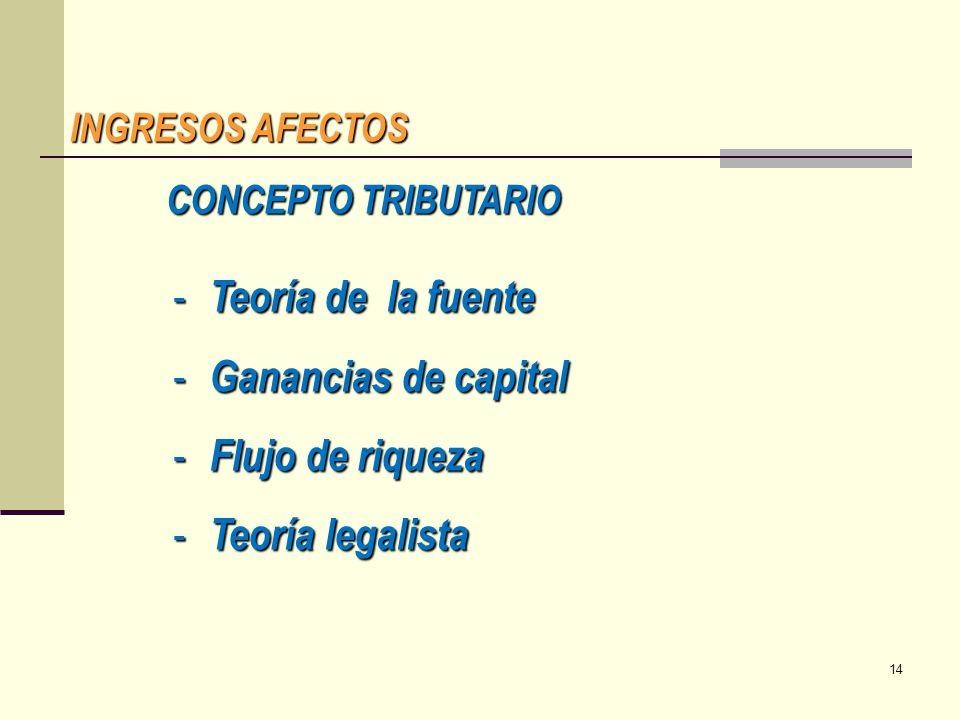 INGRESOS AFECTOS CONCEPTO TRIBUTARIO - Teoría de la fuente - Ganancias de capital - Flujo de riqueza - Teoría legalista 14