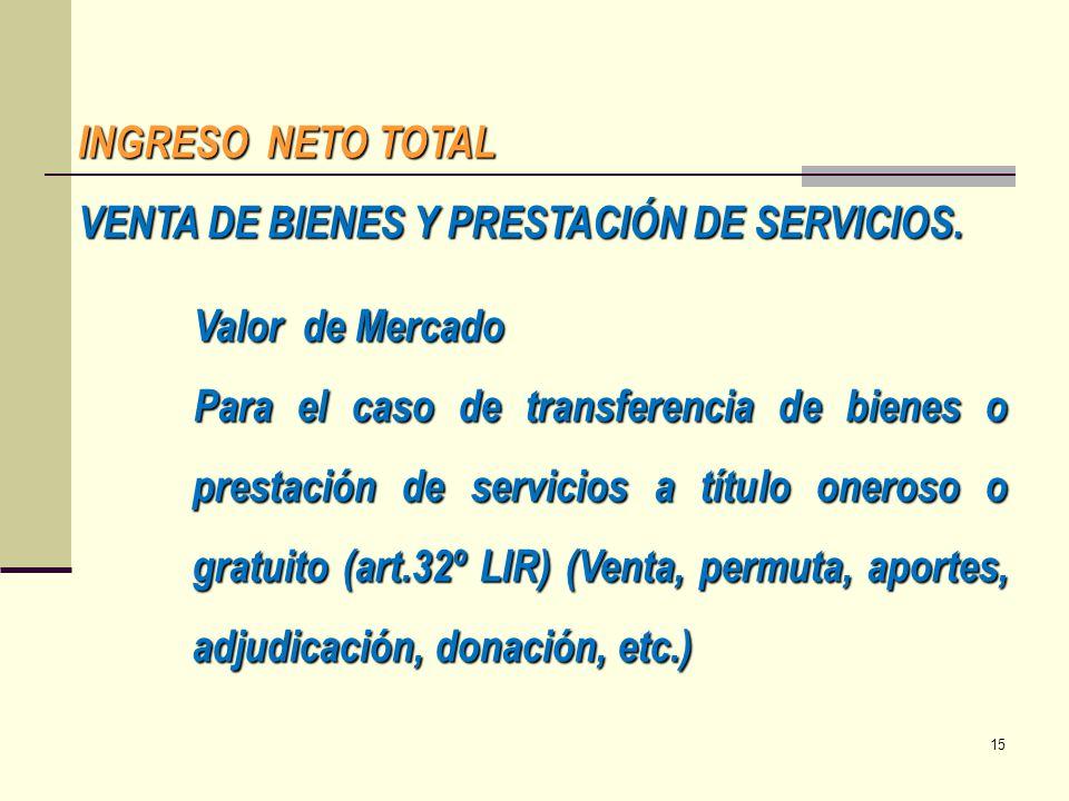 INGRESO NETO TOTAL VENTA DE BIENES Y PRESTACIÓN DE SERVICIOS. Valor de Mercado Para el caso de transferencia de bienes o prestación de servicios a tít