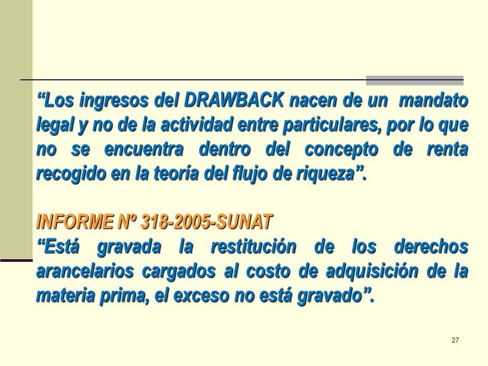 Los ingresos del DRAWBACK nacen de un mandato legal y no de la actividad entre particulares, por lo que no se encuentra dentro del concepto de renta r