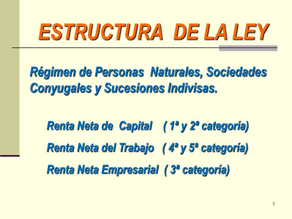 ESTRUCTURA DE LA LEY Régimen de Personas Naturales, Sociedades Conyugales y Sucesiones Indivisas. Renta Neta de Capital ( 1ª y 2ª categoría) Renta Net