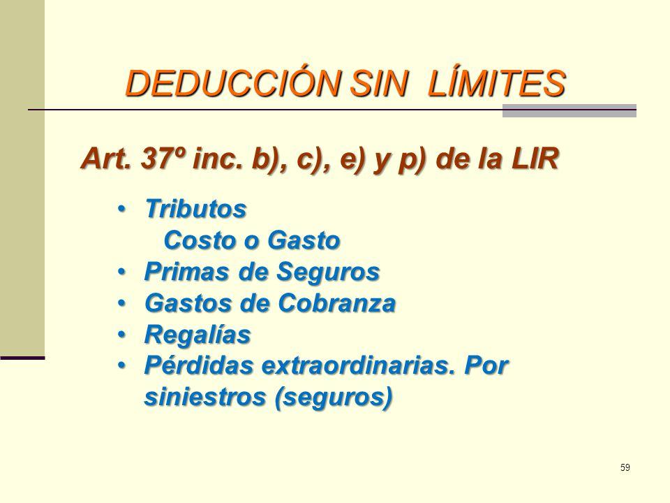 DEDUCCIÓN SIN LÍMITES Art. 37º inc. b), c), e) y p) de la LIR TributosTributos Costo o Gasto Primas de SegurosPrimas de Seguros Gastos de CobranzaGast