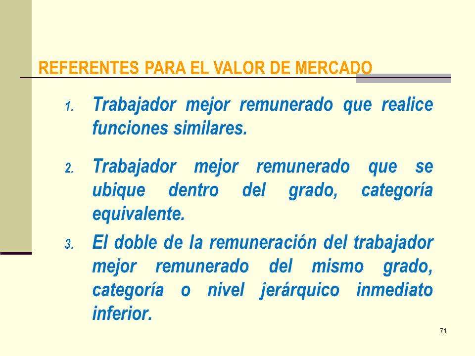 REFERENTES PARA EL VALOR DE MERCADO 1. Trabajador mejor remunerado que realice funciones similares. 2. Trabajador mejor remunerado que se ubique dentr