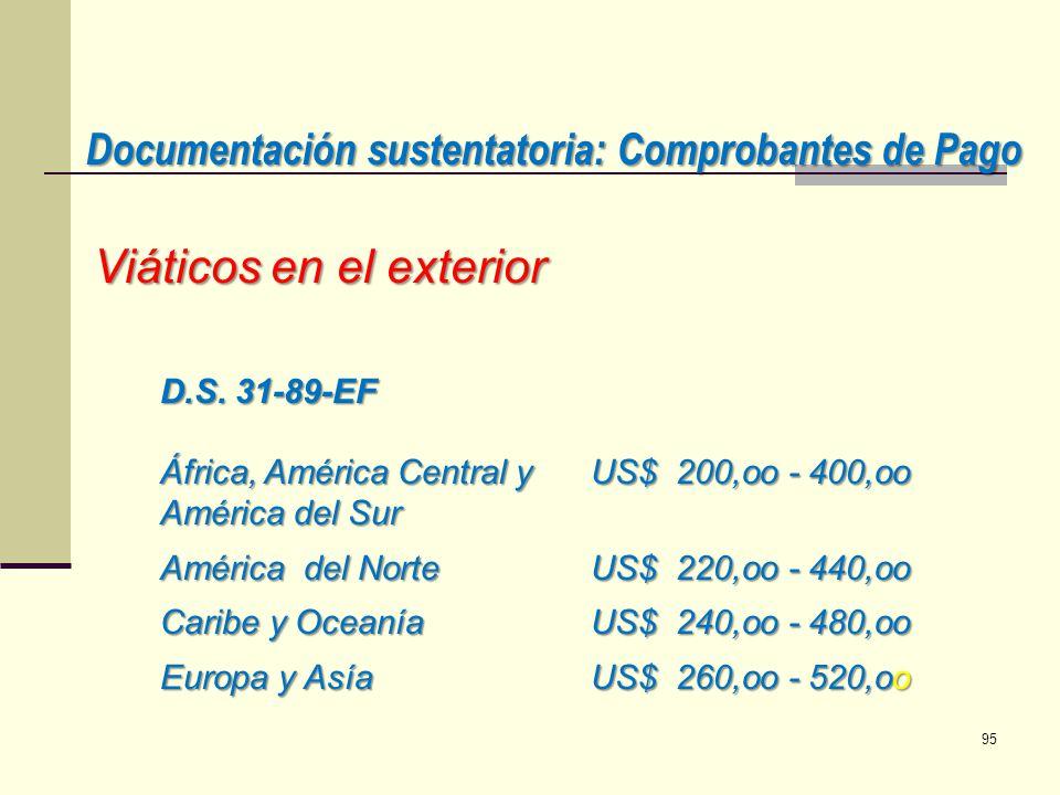 Documentación sustentatoria: Comprobantes de Pago Viáticos en el exterior D.S. 31-89-EF África, América Central y América del Sur América del Norte Ca