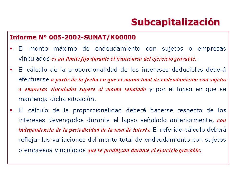 Subcapitalización Informe N° 005-2002-SUNAT/K00000 El monto máximo de endeudamiento con sujetos o empresas vinculados es un límite fijo durante el tra