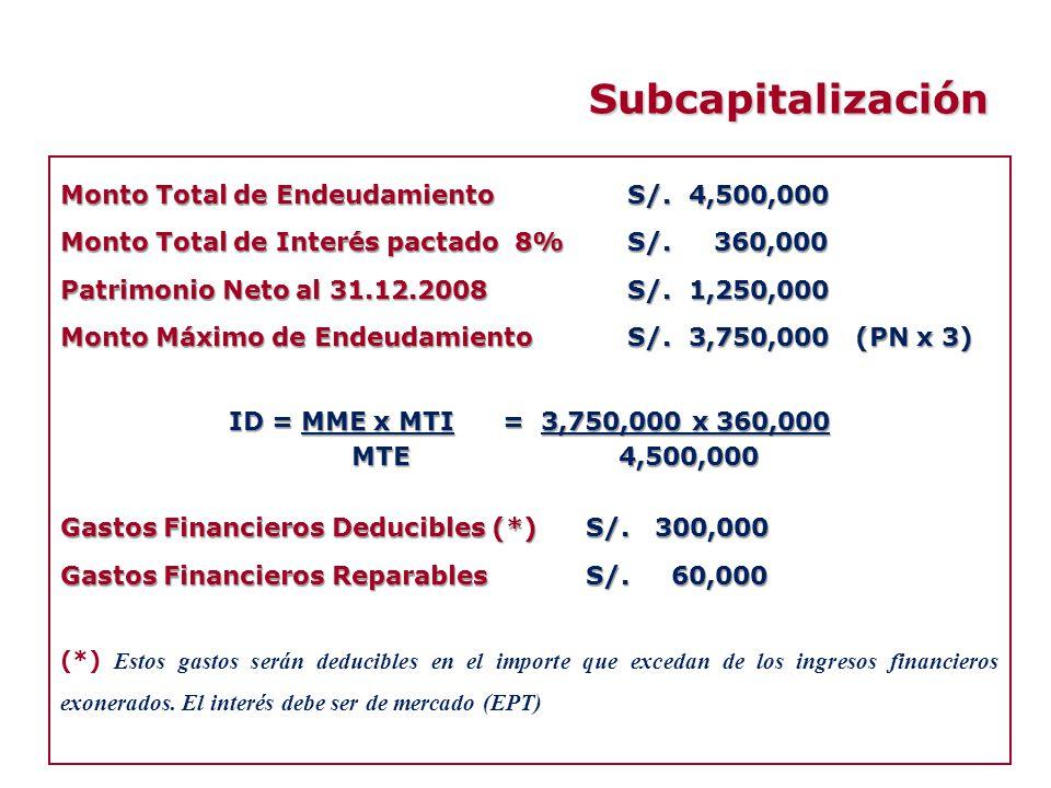 Subcapitalización Monto Total de Endeudamiento S/. 4,500,000 Monto Total de Interés pactado 8% S/. 360,000 Patrimonio Neto al 31.12.2008 S/. 1,250,000