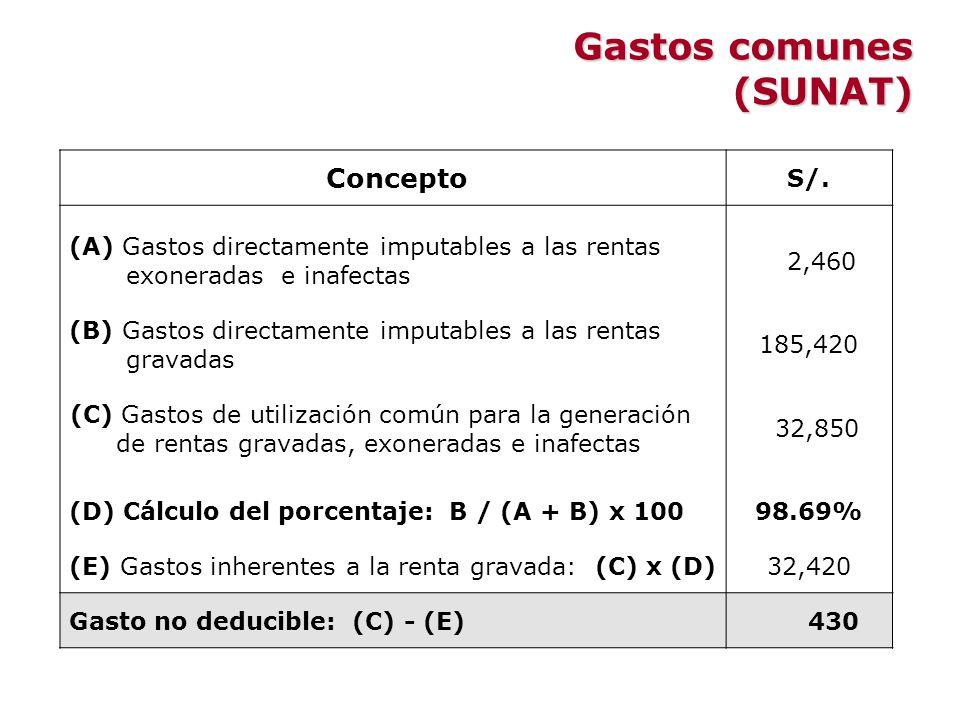 Gastos comunes (SUNAT) Concepto S/. (A) Gastos directamente imputables a las rentas exoneradas e inafectas 2,460 (B) Gastos directamente imputables a