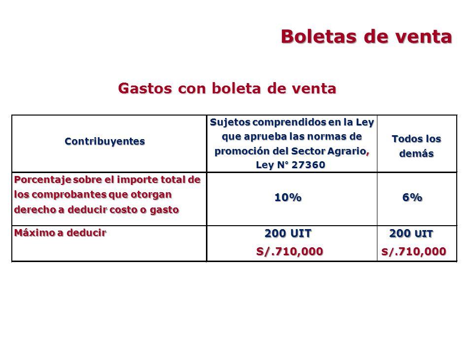 200 UIT S/.710,000 S/. 710,000 Todos los demás 10%6% Máximo a deducir Contribuyentes Sujetos comprendidos en la Ley que aprueba las normas de promoció