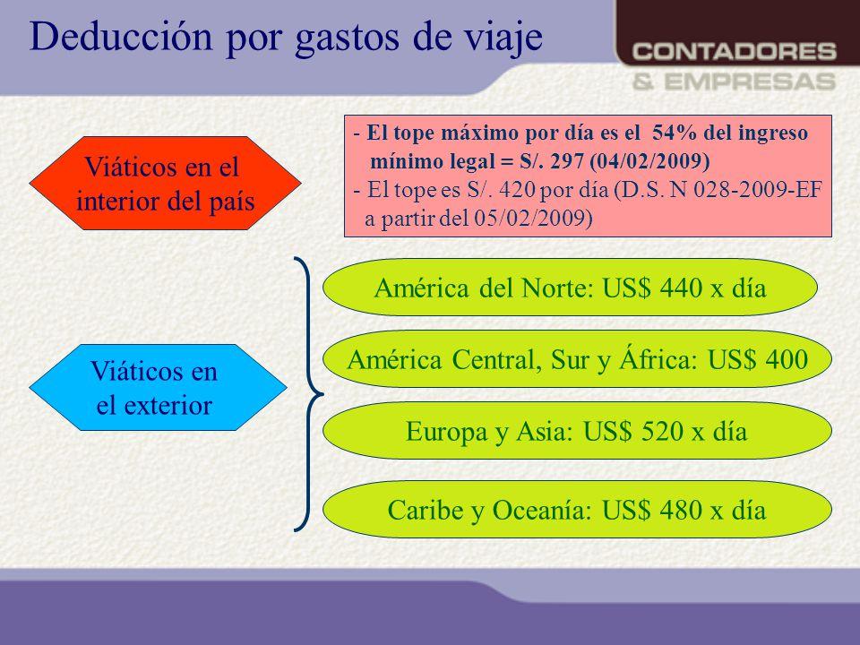 Deducción por gastos de viaje Viáticos en el interior del país Viáticos en el exterior - El tope máximo por día es el 54% del ingreso mínimo legal = S