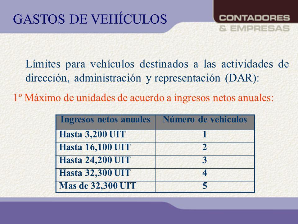 Límites para vehículos destinados a las actividades de dirección, administración y representación (DAR): 1º Máximo de unidades de acuerdo a ingresos n