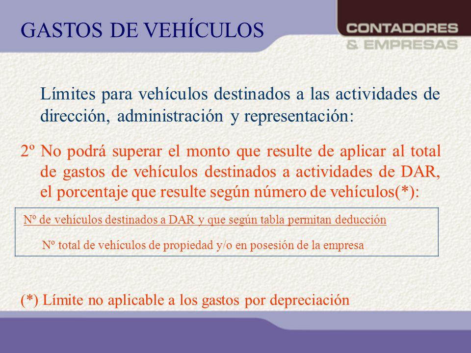 Límites para vehículos destinados a las actividades de dirección, administración y representación: 2º No podrá superar el monto que resulte de aplicar