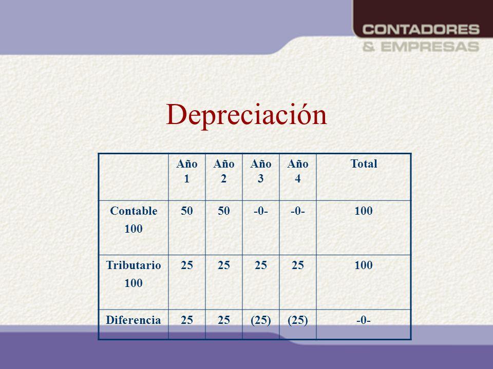 Depreciación Año 1 Año 2 Año 3 Año 4 Total Contable 100 50 -0- 100 Tributario 100 25 100 Diferencia25 (25) -0-
