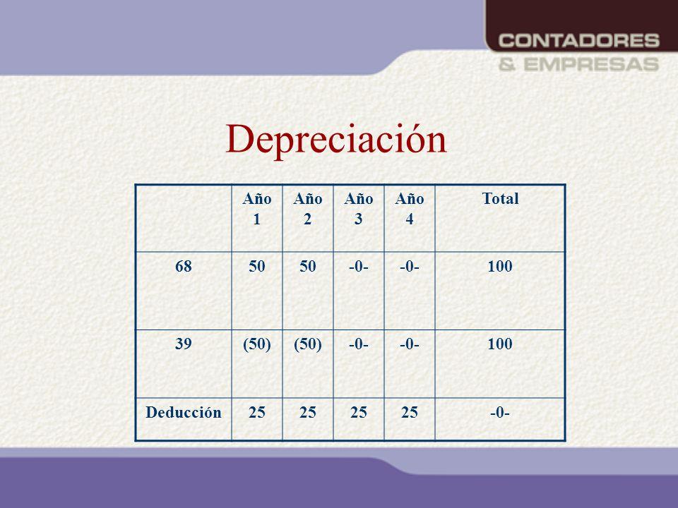 Depreciación Año 1 Año 2 Año 3 Año 4 Total 6850 -0- 100 39(50) -0- 100 Deducción25 -0-