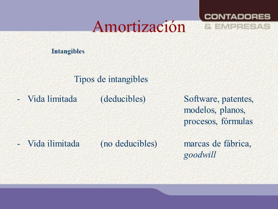 Amortización Intangibles Tipos de intangibles -Vida limitada(deducibles)Software, patentes, modelos, planos, procesos, fórmulas -Vida ilimitada(no ded