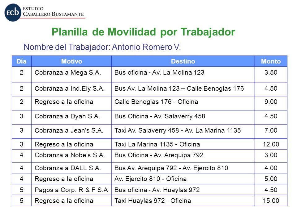 Nombre del Trabajador: Antonio Romero V. DíaMotivoDestinoMonto 2Cobranza a Mega S.A.Bus oficina - Av. La Molina 1233.50 2Cobranza a Ind.Ely S.A.Bus Av
