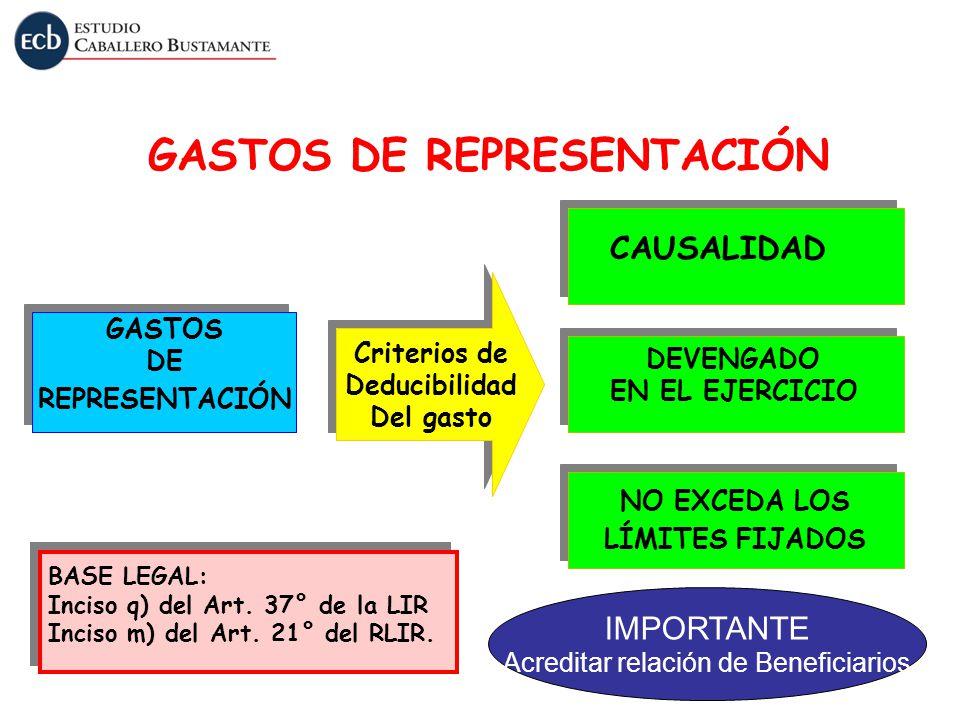 GASTOS DE REPRESENTACIÓN GASTOS DE REPRESENTACIÓN Criterios de Deducibilidad Del gasto CAUSALIDAD DEVENGADO EN EL EJERCICIO NO EXCEDA LOS LÍMITES FIJA