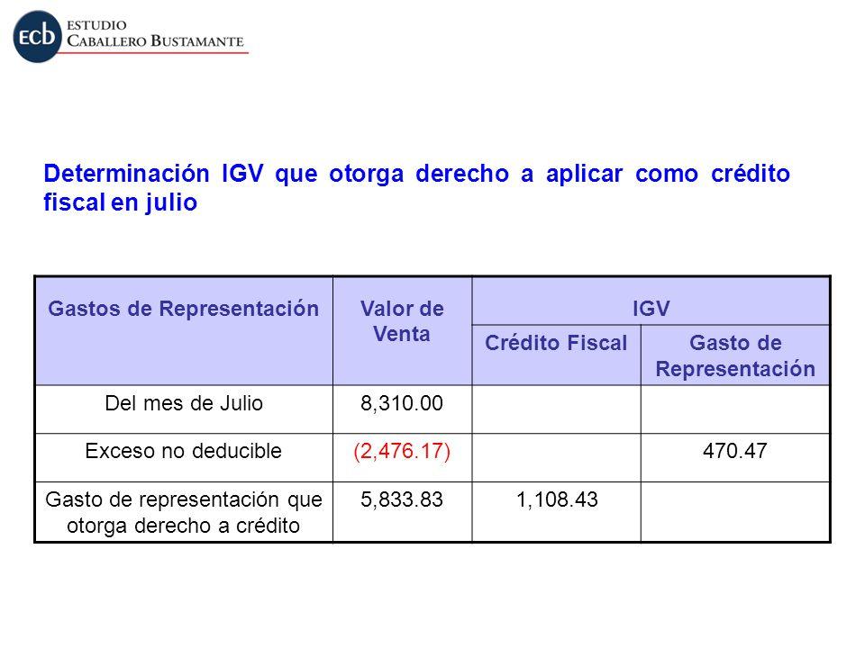 Determinación IGV que otorga derecho a aplicar como crédito fiscal en julio Gastos de RepresentaciónValor de Venta IGV Crédito FiscalGasto de Represen