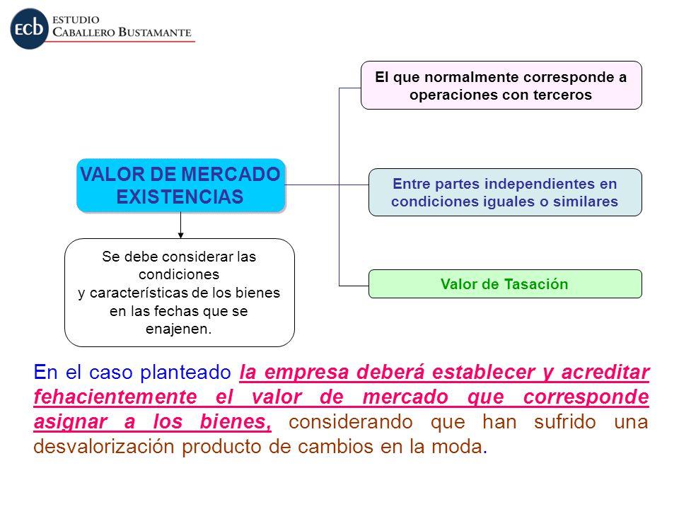 VALOR DE MERCADO EXISTENCIAS VALOR DE MERCADO EXISTENCIAS El que normalmente corresponde a operaciones con terceros Entre partes independientes en con