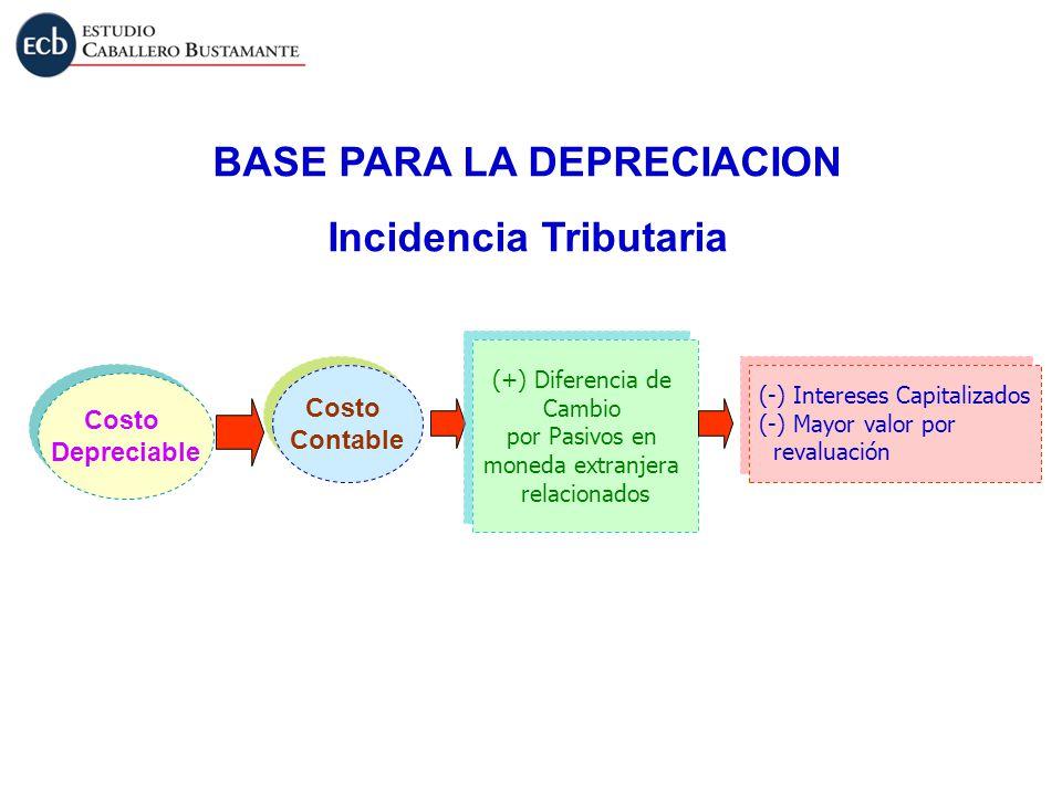 Costo Depreciable Costo Depreciable Costo Contable Costo Contable (+) Diferencia de Cambio por Pasivos en moneda extranjera relacionados (+) Diferenci