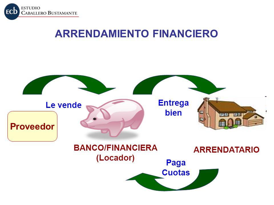 Proveedor BANCO/FINANCIERA (Locador) ARRENDATARIO Le vende Entrega bien Paga Cuotas ARRENDAMIENTO FINANCIERO