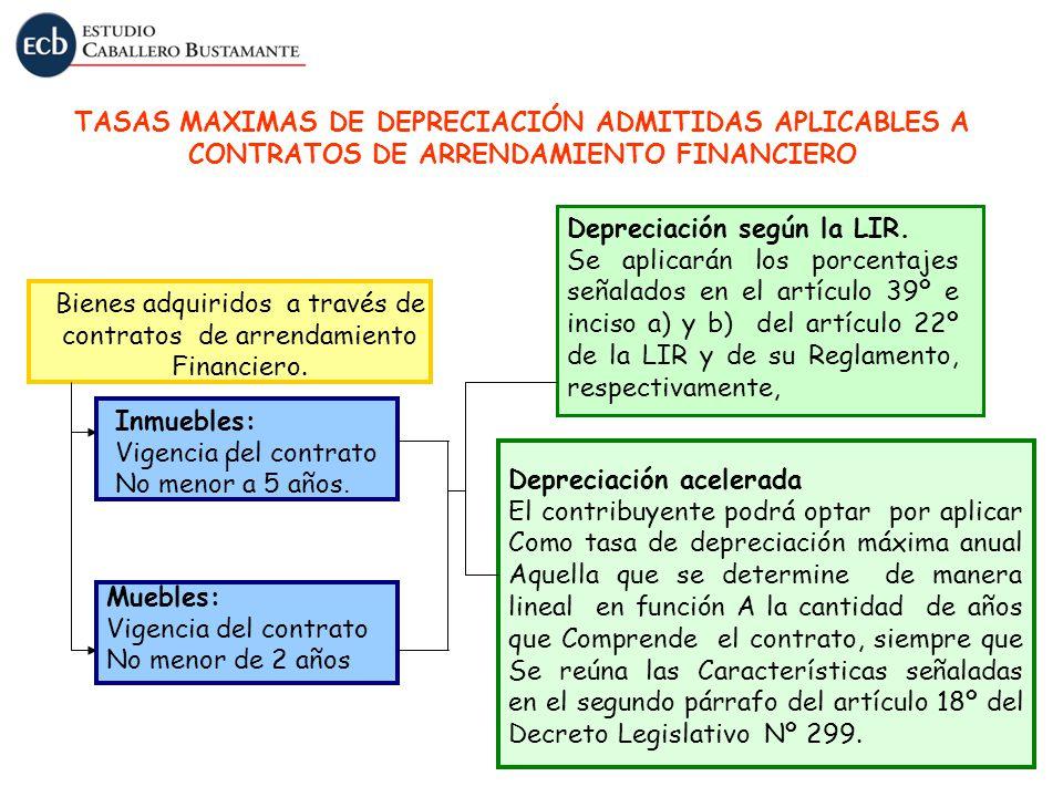 TASAS MAXIMAS DE DEPRECIACIÓN ADMITIDAS APLICABLES A CONTRATOS DE ARRENDAMIENTO FINANCIERO Bienes adquiridos a través de contratos de arrendamiento Fi