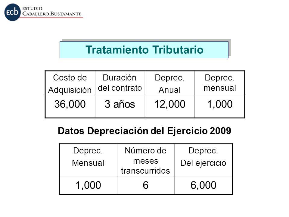 Costo de Adquisición Duración del contrato Deprec. Anual Deprec. mensual 36,0003 años12,0001,000 Tratamiento Tributario Datos Depreciación del Ejercic