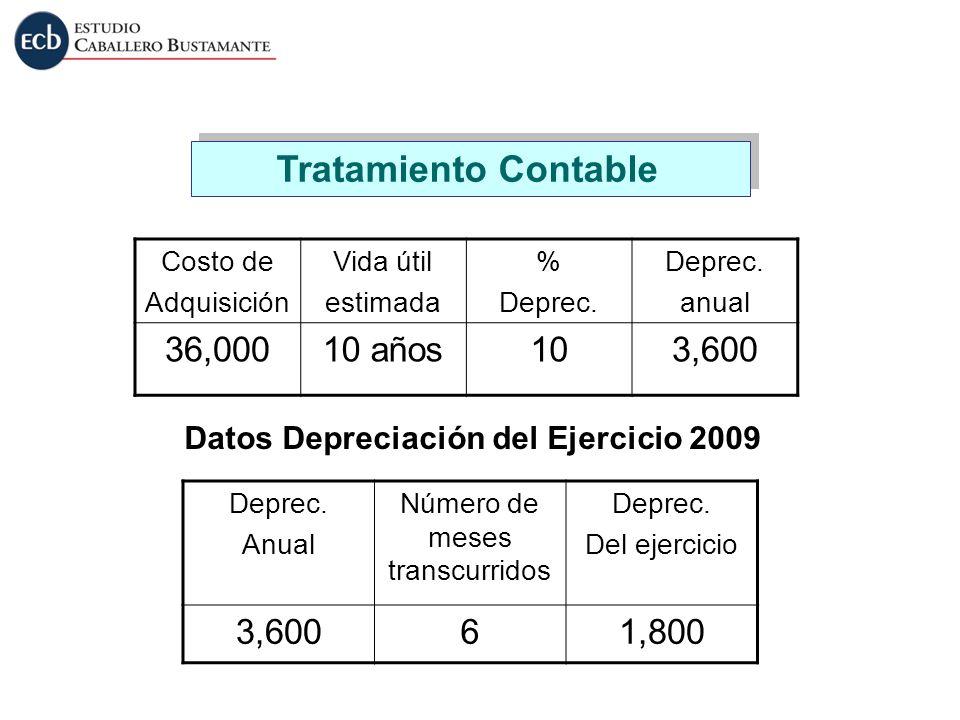 Costo de Adquisición Vida útil estimada % Deprec. anual 36,00010 años103,600 Tratamiento Contable Datos Depreciación del Ejercicio 2009 Deprec. Anual
