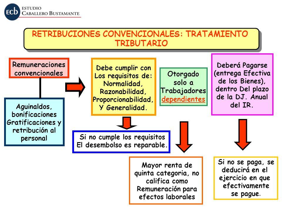 RETRIBUCIONES CONVENCIONALES: TRATAMIENTO TRIBUTARIO RETRIBUCIONES CONVENCIONALES: TRATAMIENTO TRIBUTARIO Remuneraciones convencionales Aguinaldos, bo