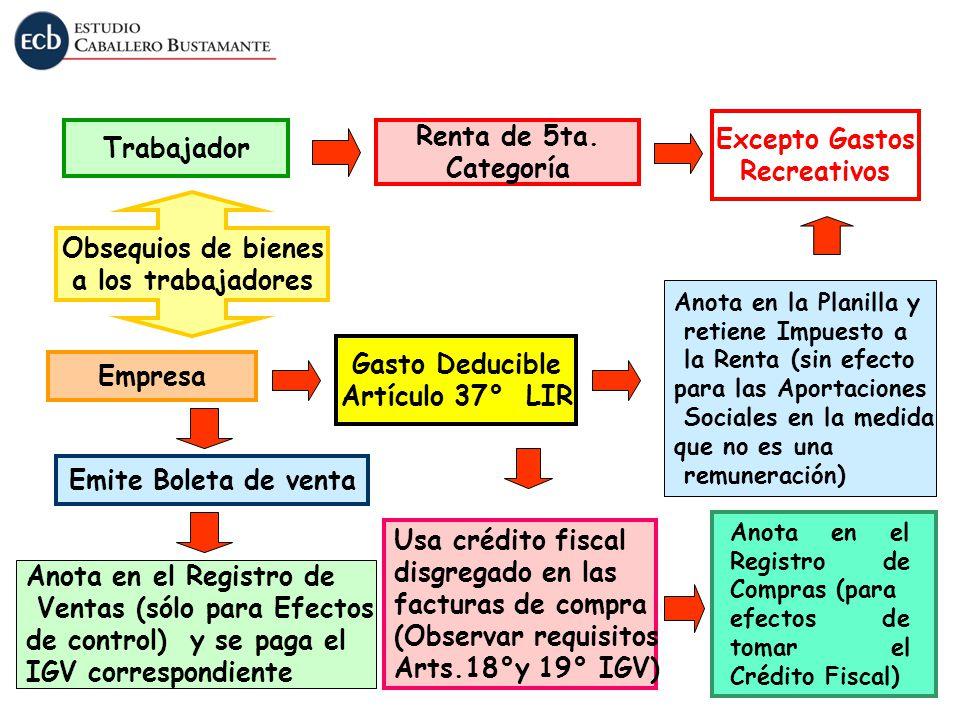 Trabajador Obsequios de bienes a los trabajadores Empresa Emite Boleta de venta Anota en el Registro de Ventas (sólo para Efectos de control) y se pag