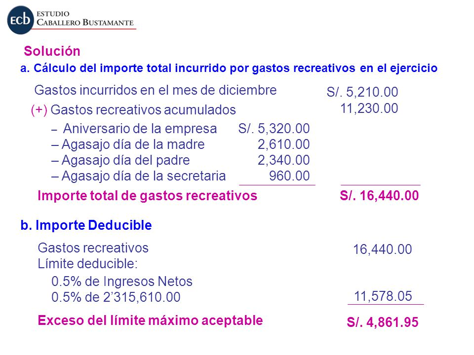 Solución a. Cálculo del importe total incurrido por gastos recreativos en el ejercicio Gastos incurridos en el mes de diciembre (+) Gastos recreativos