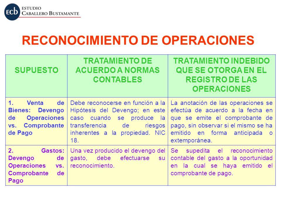 RECONOCIMIENTO DE OPERACIONES SUPUESTO TRATAMIENTO DE ACUERDO A NORMAS CONTABLES TRATAMIENTO INDEBIDO QUE SE OTORGA EN EL REGISTRO DE LAS OPERACIONES