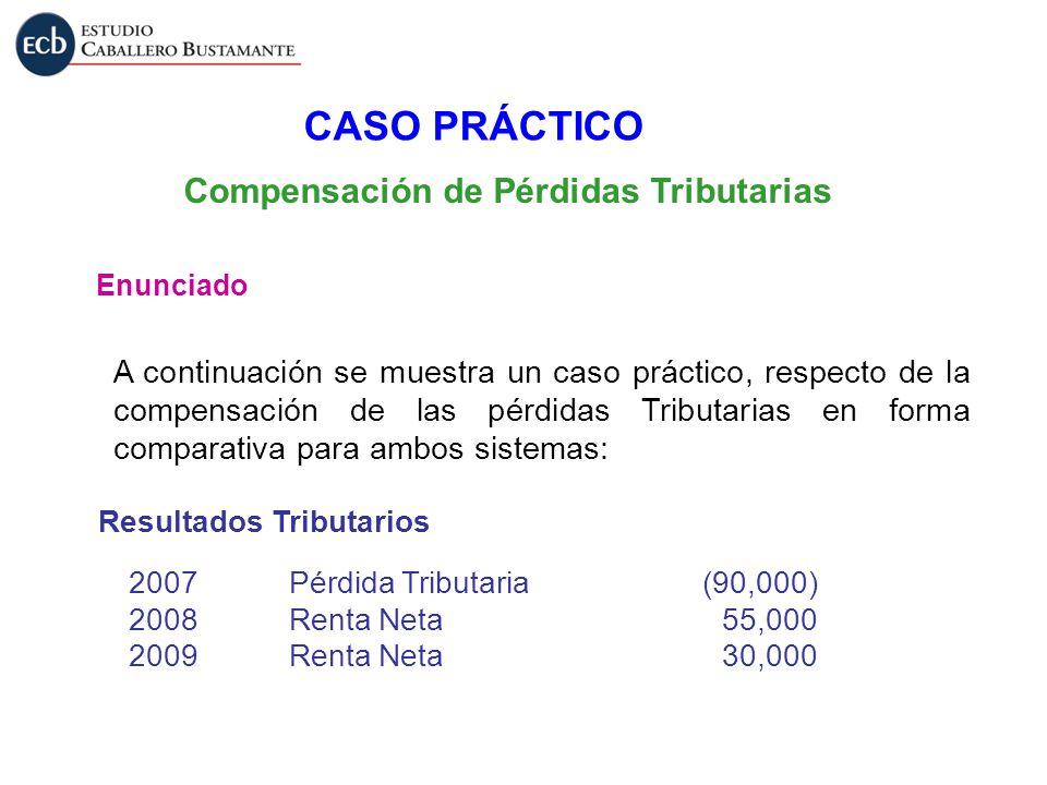 Compensación de Pérdidas Tributarias Enunciado CASO PRÁCTICO Resultados Tributarios 2007 2008 2009 Pérdida Tributaria Renta Neta Renta Neta (90,000) 5