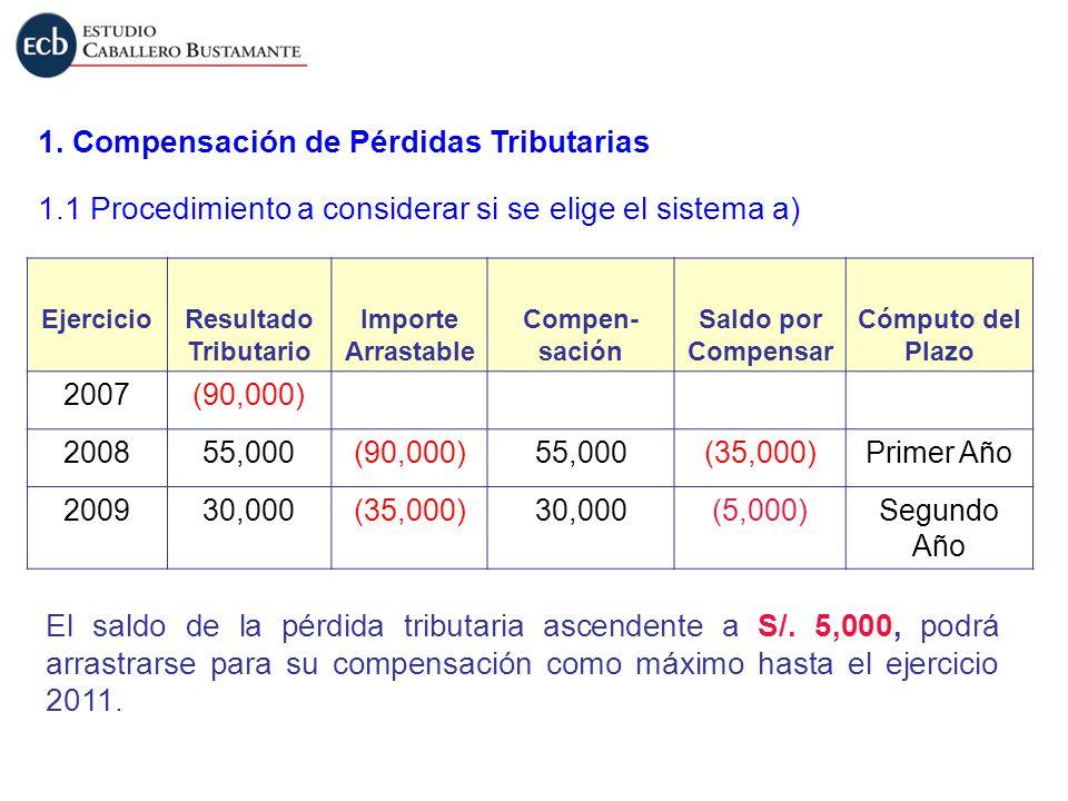 1. Compensación de Pérdidas Tributarias 1.1 Procedimiento a considerar si se elige el sistema a) EjercicioResultado Tributario Importe Arrastable Comp