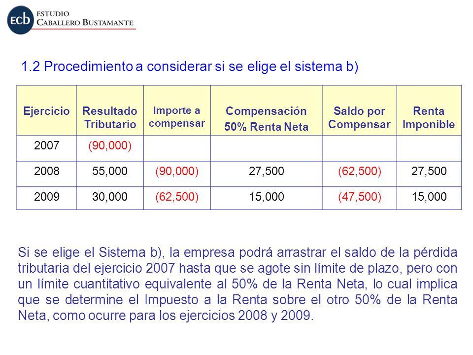 1.2 Procedimiento a considerar si se elige el sistema b) EjercicioResultado Tributario Importe a compensar Compensación 50% Renta Neta Saldo por Compe